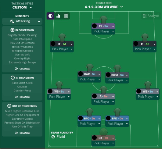 Football Manager Liverpool tactic 4-3-3 formation