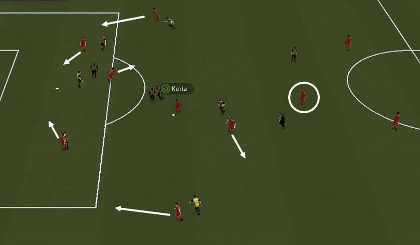 Football Manager Klopp Liverpool Tactic attacking third movements