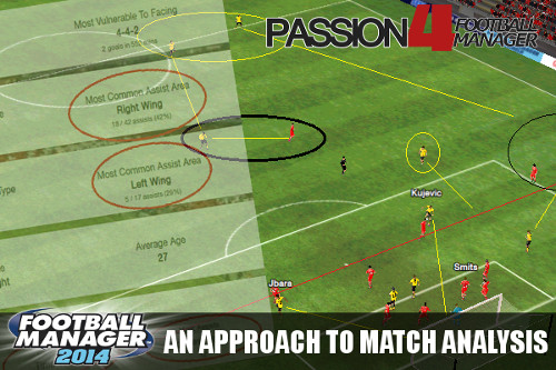 Football Manager Match Analysis and Preparations