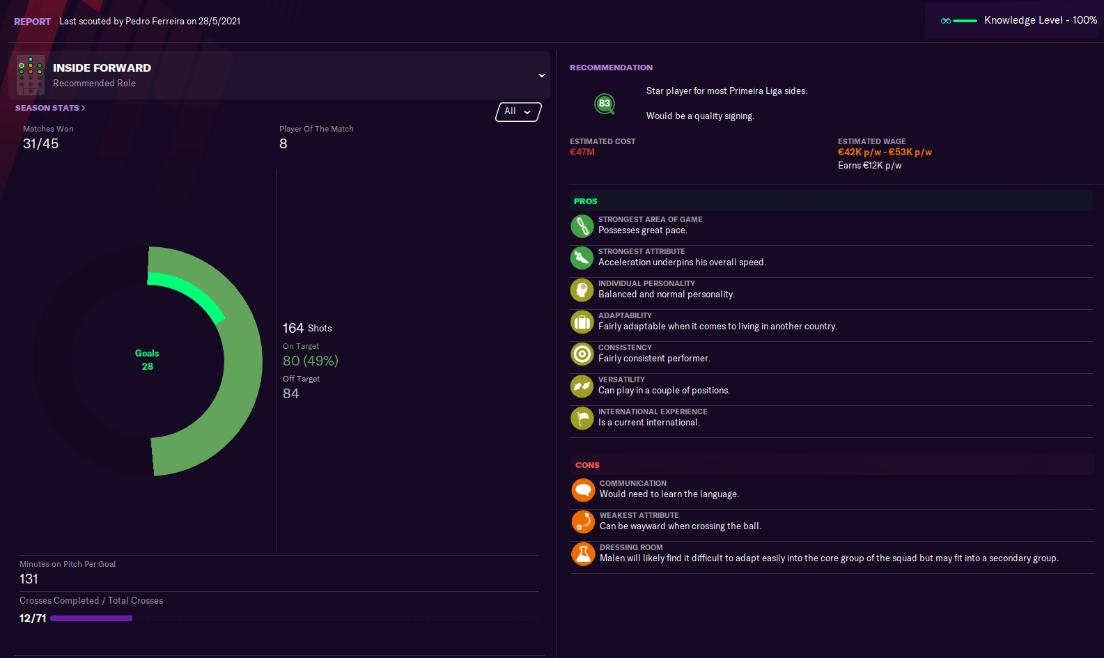Player stats report basic view