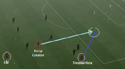 Football Manager Roaming Playmaker create chances