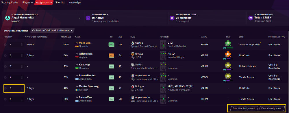 Managing your Scout priorities in Football Manager