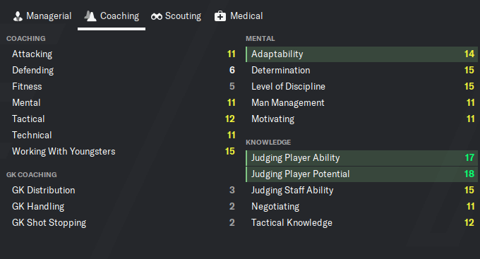 Football Manager Staff Attributes working areas