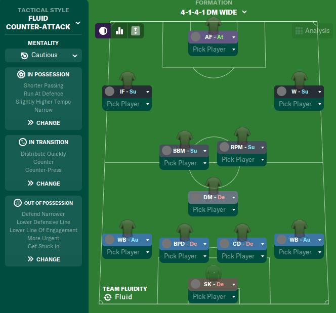 Football Manager tactics fluid counter attack 4-1-4-1