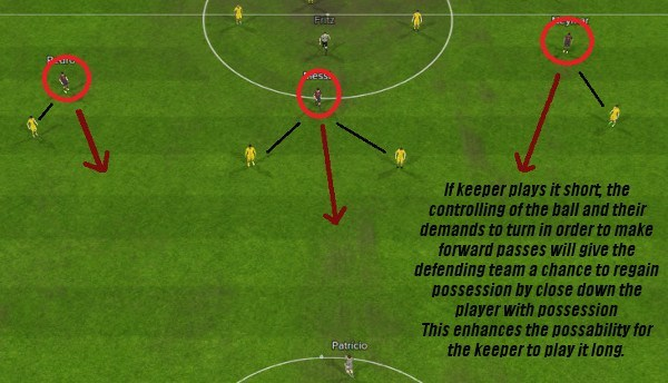 Football Manager Team Instruction Prevent short goalkeeper distribution