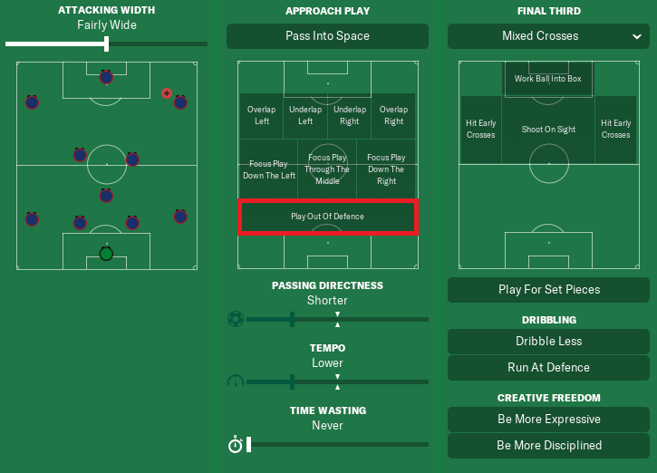 Play out of defence | Football Manager Team Instructions