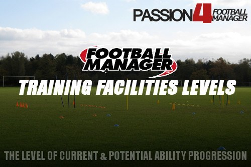 Football Manager Training Facilities Levels