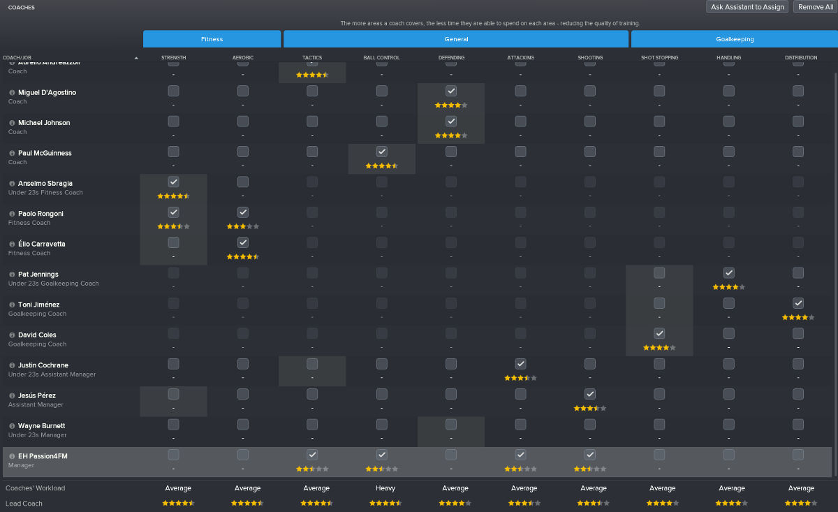 Football Manager training quality coaching stars