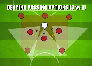 Denying Passing Options by Pressing