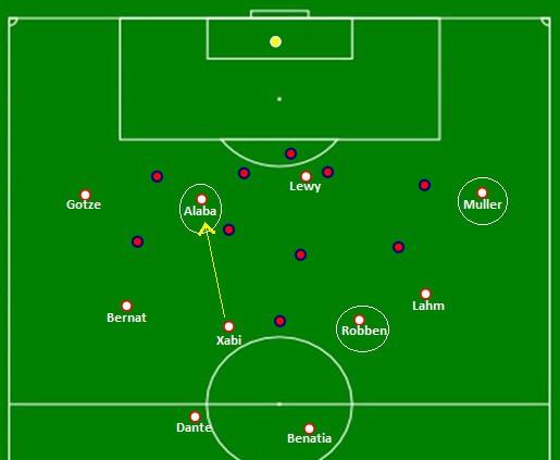 Josep Guardiola Pressing System 2-4-4