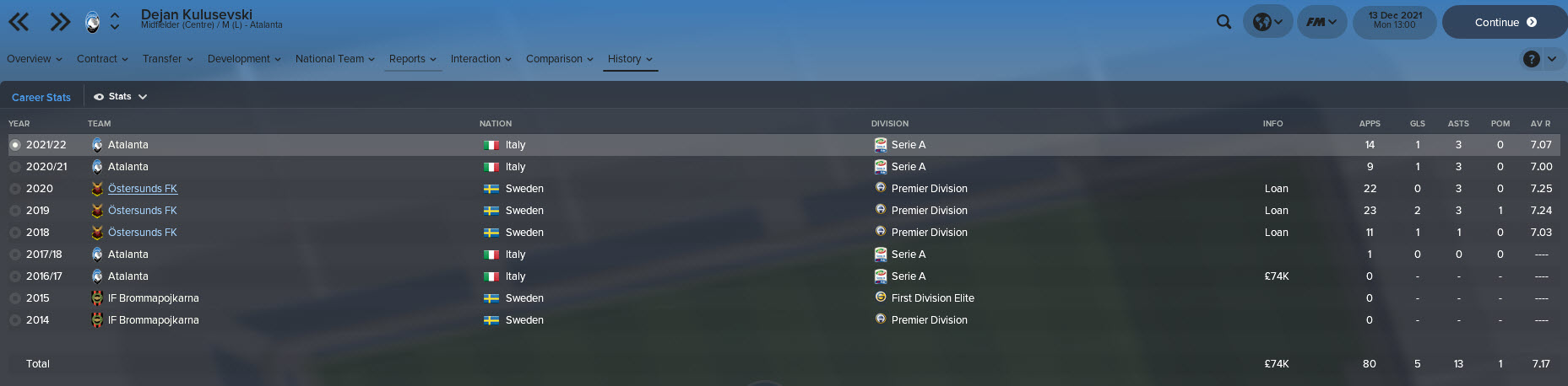 Transfer and Contract Tips | Football Manager Guide to Buying and