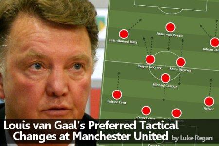 Louis van Gaal tactical changes Manchester United 2014-2015