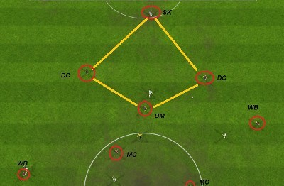 Player Positioning Diamond shape