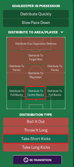 distribute to centre backs | Football Manager team instructions
