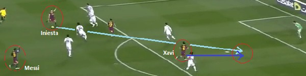 Roaming Playmaker Xavi moving into space