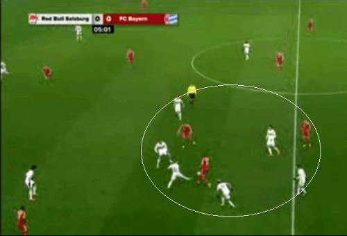 Roger Schmidt Intense Pressing middle of pitch