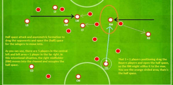 Roger Schmidt Wingers Attack the half space
