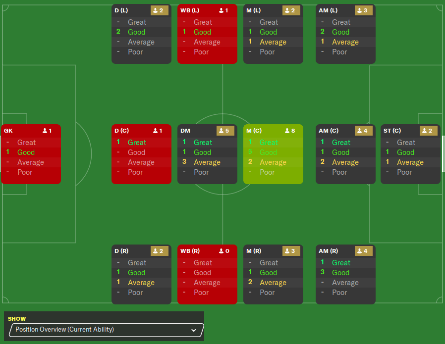 squad depth position overview