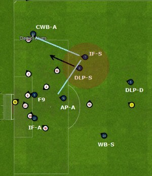 tiki taka cwb passing options byline inside forward support