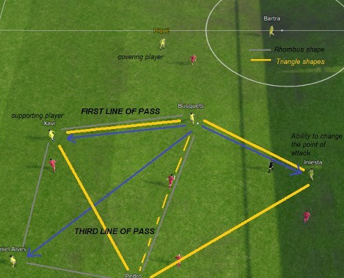 Tiki Taka Passing Types & pass options