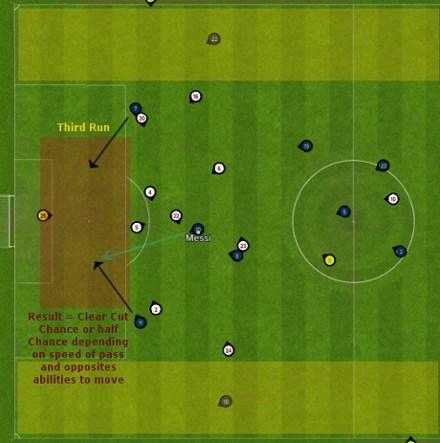 inside forward attack final third