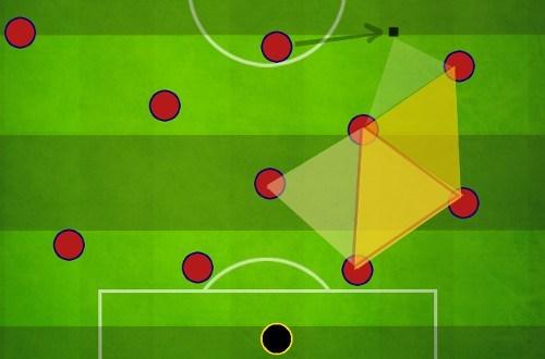 Tiki Taka Triangles and Rhombus Shapes
